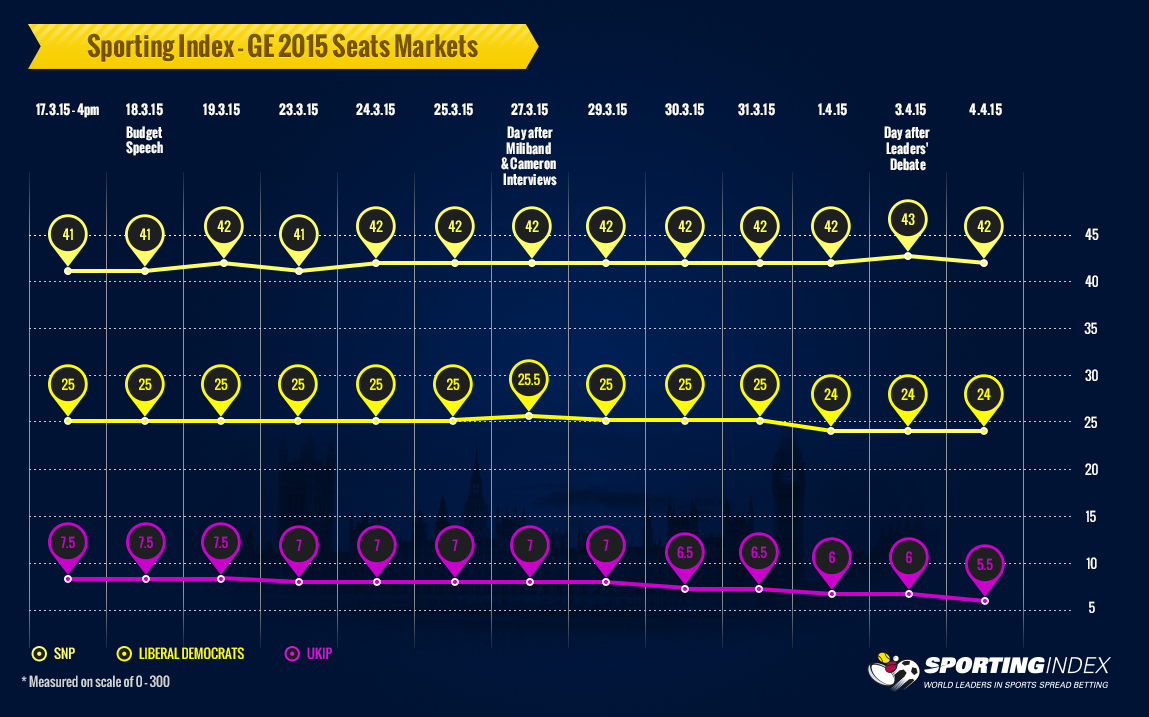 Bottom Seats Infographic