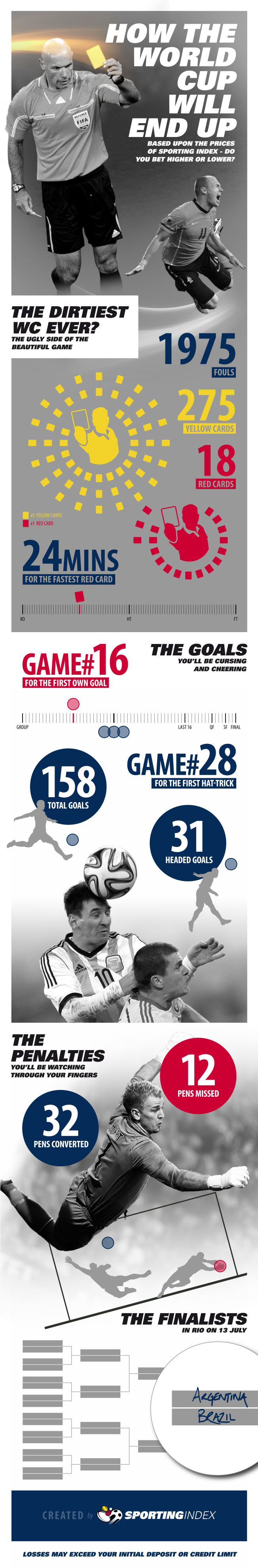 2014 Football World Cup Infograpic